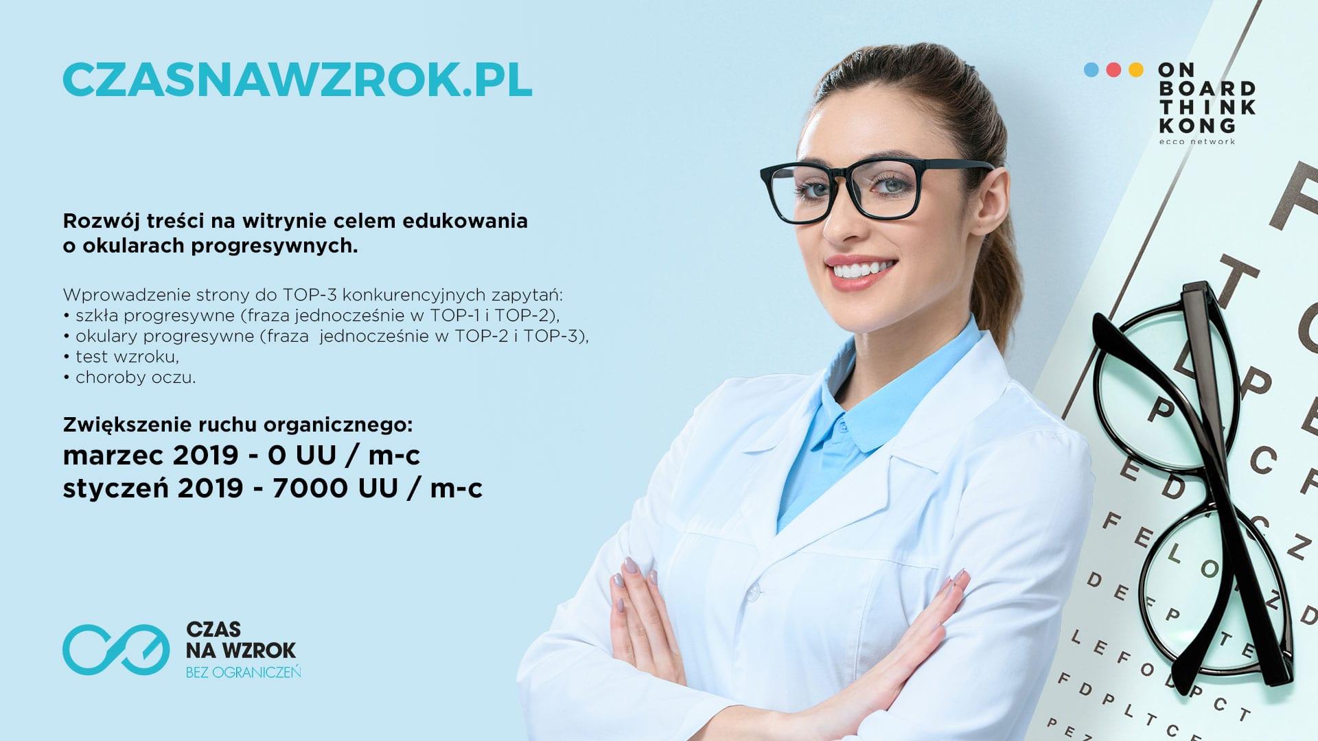 Czasnawzrok.pl - Content Marketingowy Case