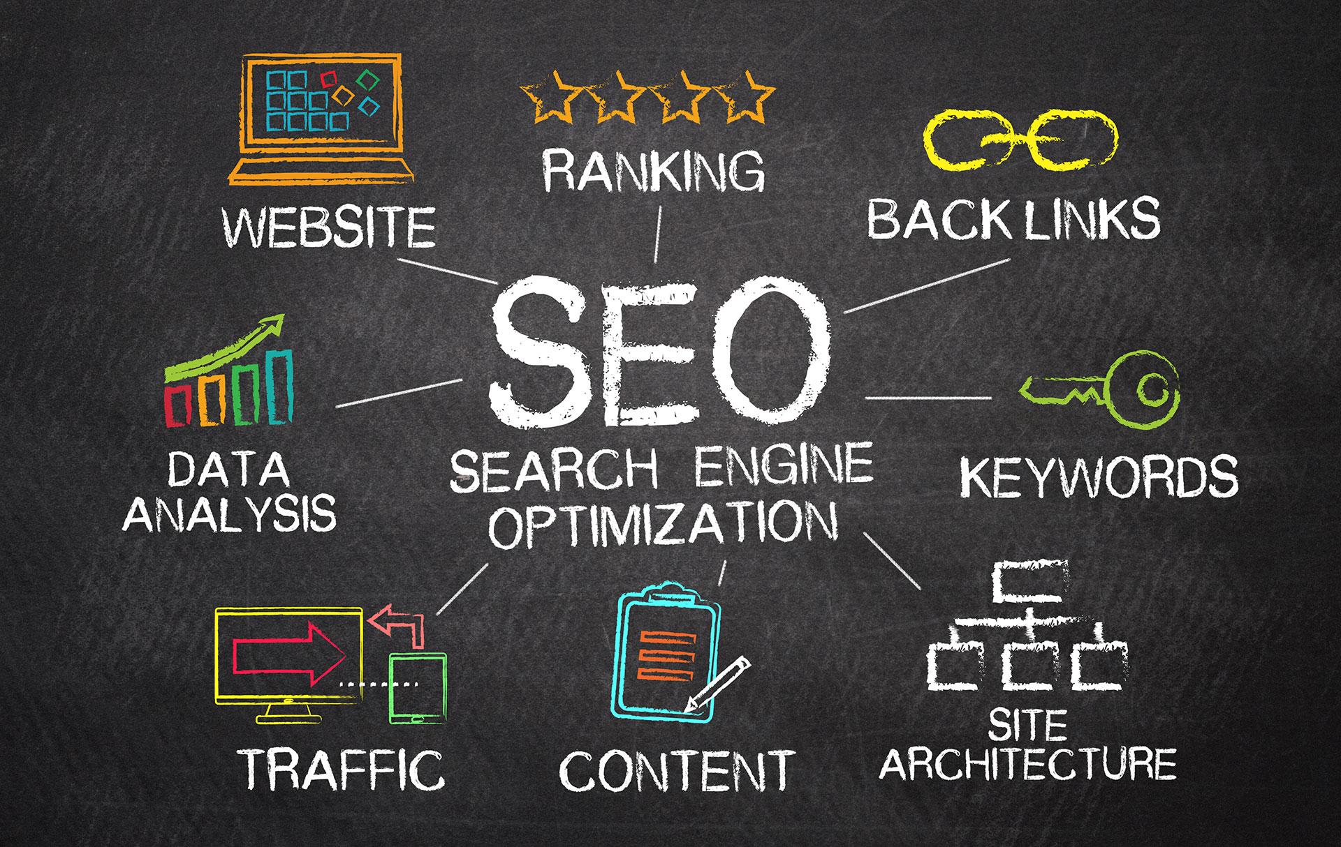 Content marketing & SEO. Szansa czy zagrożenie dla Public Relations